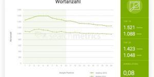 Wortanzahl