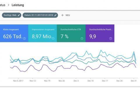 SEO: Webseiten optimieren mit der neuen Google Search Console