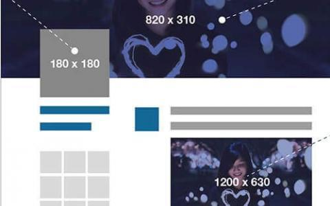 Die richtigen Bildgrößen für Google und Social Media