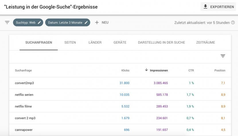SEO Check mit Google Search Console